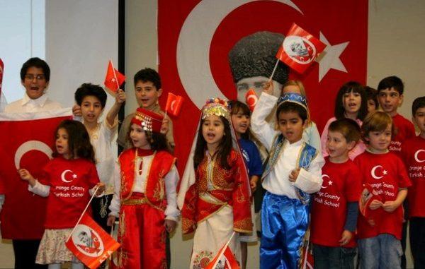 Население Турции